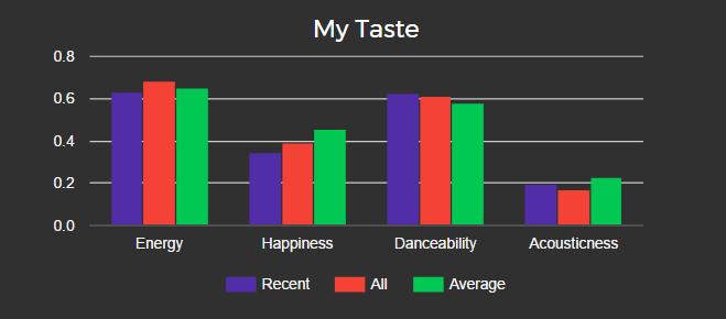 obscurify_résultats2